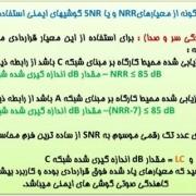 SNR NRR